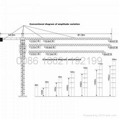 Tower Crane (Max Height 200m)(QTZ125)