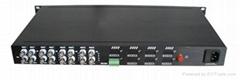 成都HDMI16路视频光端机