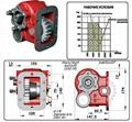 Hydraulic Pumps 2