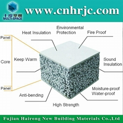 Easy Installation Composite Solid Polystyrene Concrete Wall Panel