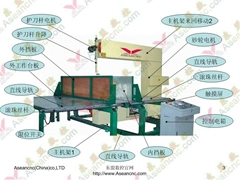 Automatic vertical cutting machine | polyurethane sponge foam cutting machine