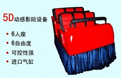 4D5D film device