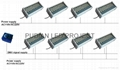 LED Wall Washer  PD-WW002 2