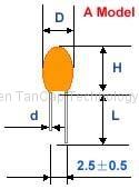 Dipped Tantalum Capacitors 3