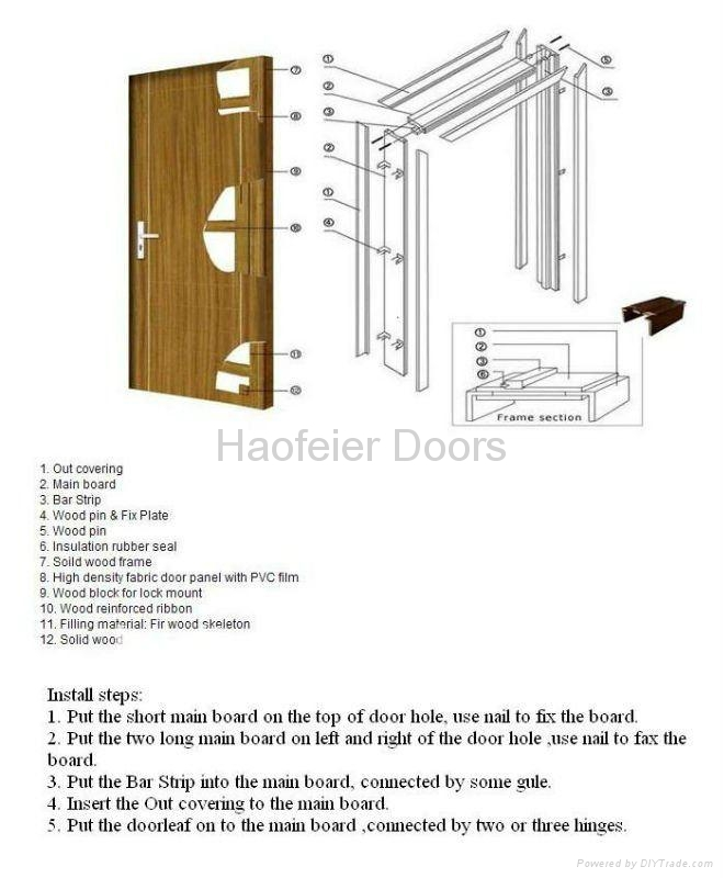 Interior Doorpvc Mdf Door Fd 8236 Fd China Manufacturer