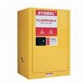 西斯贝尔液体 防火安全柜  1