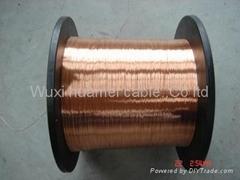 new material cca copper cover aluminum
