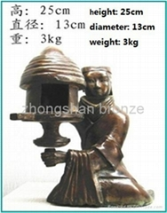 bronze antique imitation craft Changxin Palace Lantern