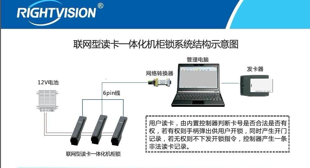 聯網型智能機櫃鎖 2