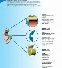 AMIGO Hardware Cylinder protector and Mortise locks