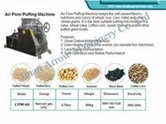 Air Flow Puffing Machine