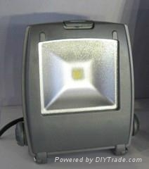 led投光灯新产品推介