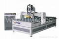 China LIMAC R3000D door making machine