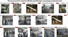 plastic pp pe film washing and granulating machine