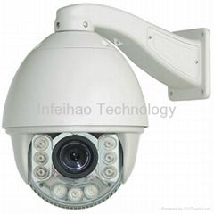 Omvif Outdoor CCD Megapixel IR Zoom PTZ IP Camera