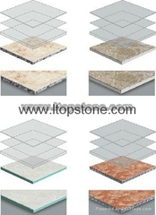 Compostie Tile/Laminated Tile