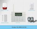 Home Intruder  PSTN & GSM Wireless alarm
