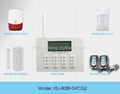 LCD Icon GSM Wireless/wired alarm system