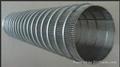slot tubes&cylinders