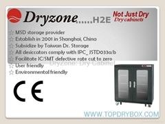 5% RH Dry Cabinets, Desiccant box