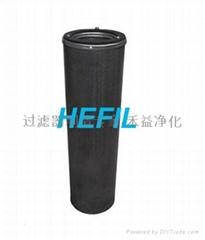 HACT活性炭空气滤筒