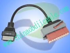 PPS2000 diagnostic tool for Citroen Peugeot
