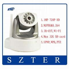 720P Megapixel CMOS Full-HD PTZ IP Camera 75USD/pcs only