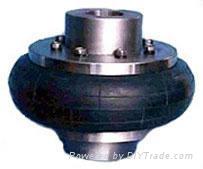 LLB型輪胎式聯軸器