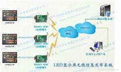 GPRS无线LED媒体发布系统
