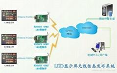 GPRS無線LED顯示屏信息發布系統