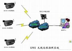 无线拍照系统方案