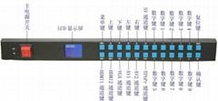 外置式全彩LED視頻處理器