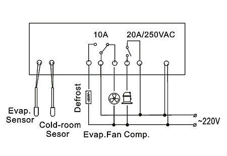 Parts For Frigidaire Mh413t2rc besides Rack Of Board moreover How Forced Air Systems Work likewise Parts For Frigidaire Gas188y2a1 furthermore Digital Temperature Controller Thermostat. on room air conditioner wiring diagram