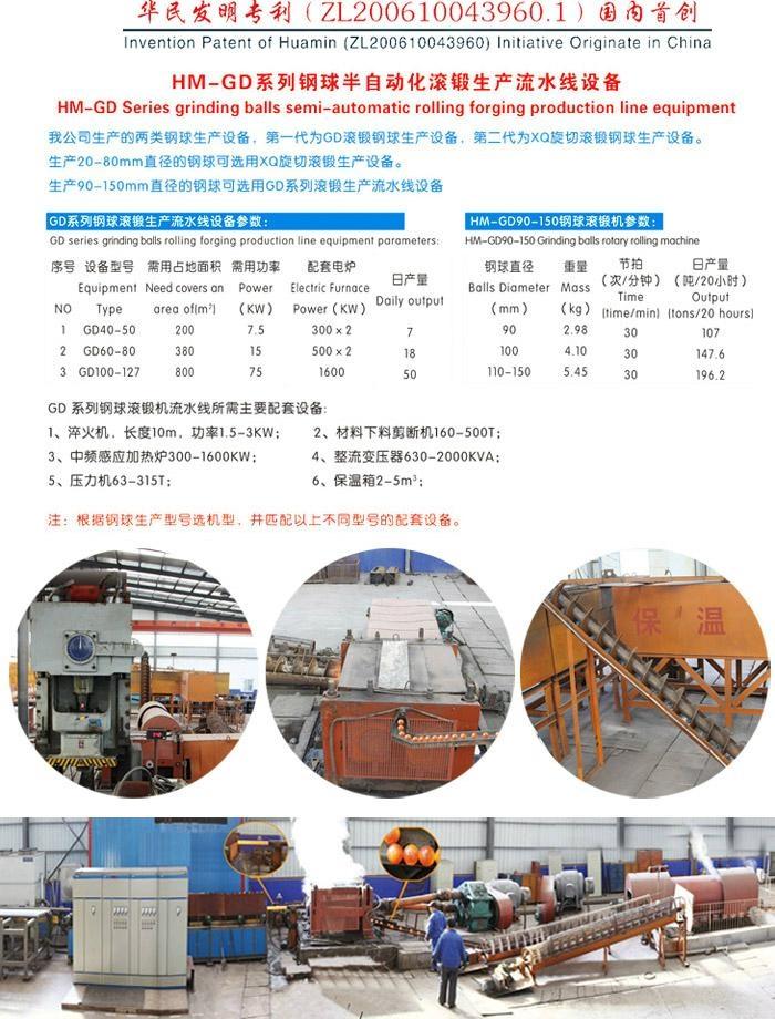 HM-XQ Series grinding balls semi-automatic 1