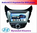 现代伊兰特安卓系统专用车载DV