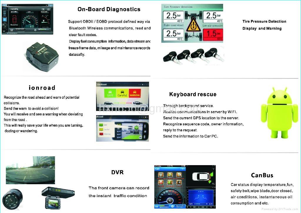 安卓系统通用车载DVD播放器 5