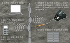 混凝土强度测试仪