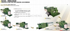 NSC Textile Machinery,Spinning Machine for Woolen
