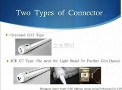 18W 1200mm tube in tube energy saving lamp