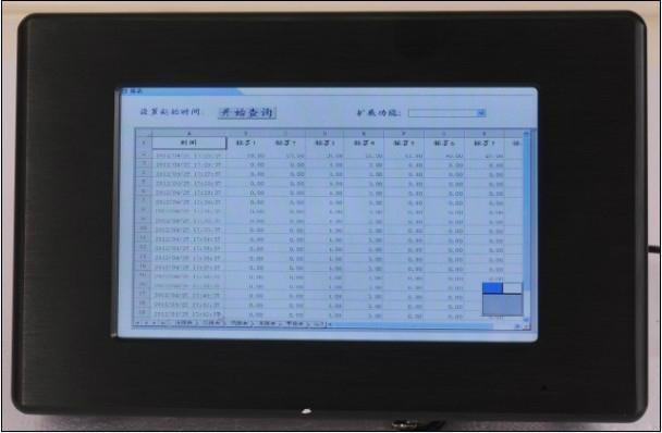 7 inch r   ed touchscreen panel pc 1