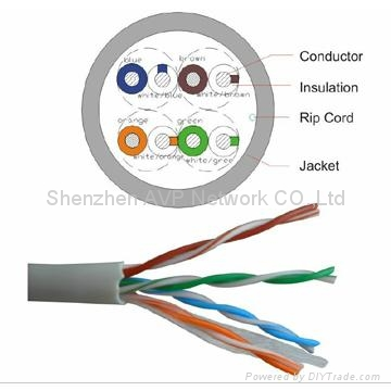 Cat5e Wiring on Optical Fiber  Cable   Wire   Communication Cable