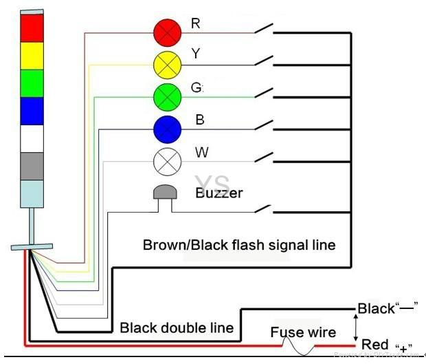 LTA207 led Signal tower red color modular LED layers 3