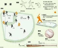 棒球比賽記分系統