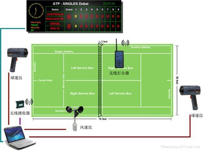 Tennis trading system pdf