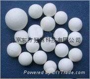 高純氧化鋁球