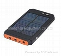 16000mah solar laptop charger