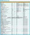sanitary napkin machine manufacturers  2