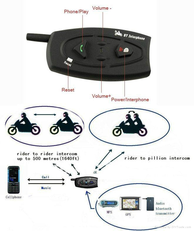 motorcycle helmet bluetooth intercom DK118-500 4