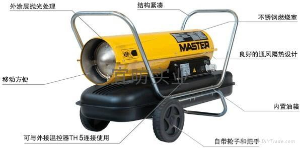 29kw柴油直燃暖风机B100,工业柴油热风机,热风炮 2