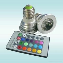 3W RGB LED Spotlight